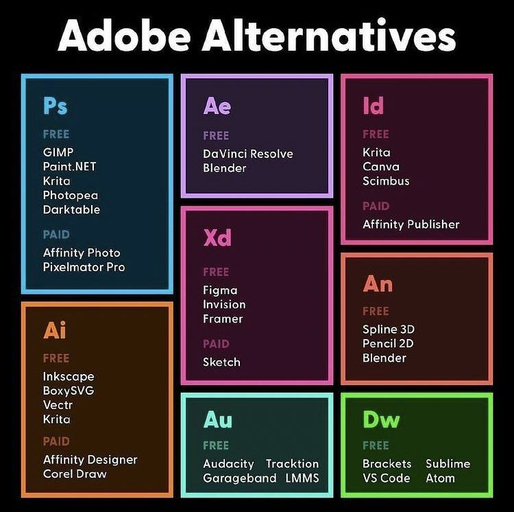 alternatives Adobe
